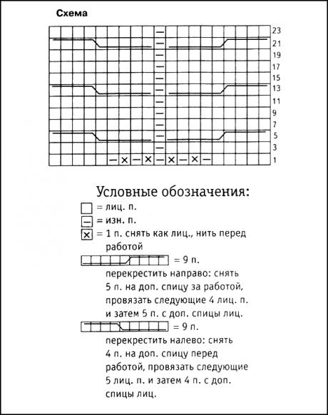 схема вязания жилета