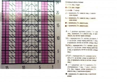 носки схема вязания спицами