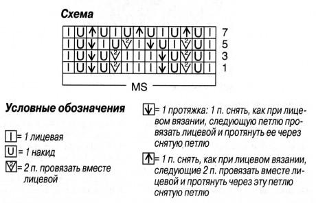 Схема вязания ажурного узора: