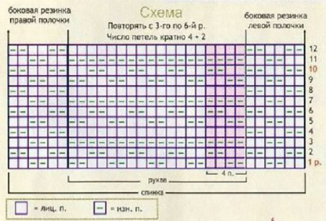 Схема вязания жакета и выкройка: