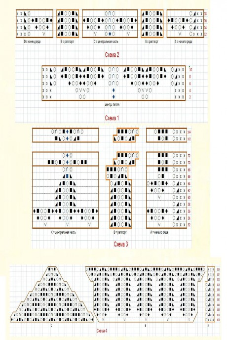 Описание и схема вязания шали:
