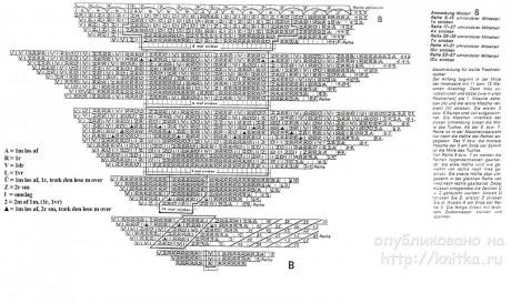 Шаль спицами по схеме Эриха Энгельна. Работа Надии вязание и схемы вязания