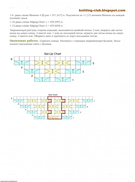 описание шали Ламинария спицами