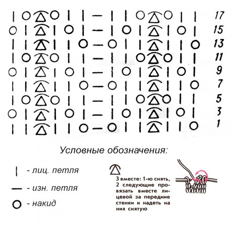 Схема узора для комплекта:
