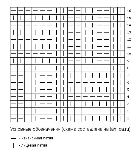 Схема вязания шапочки и снуда: