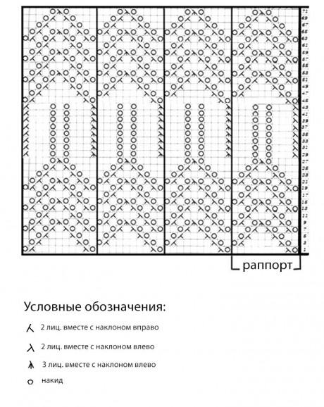 схемы вязания палантина