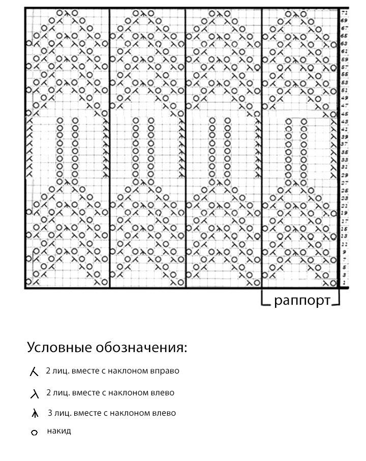 Вязание спицами ажурные палантины схемы и описания 59