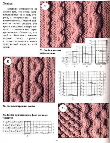Схемы вязания комплекта: