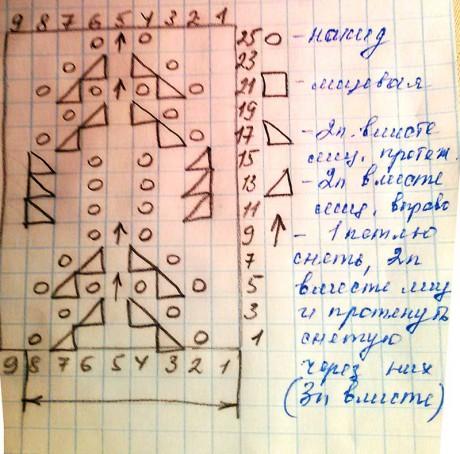 Схема вязания палантина: