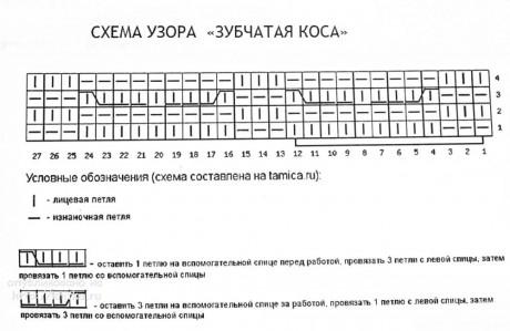 Комплект Ягодка. Авторская работа Валентины Литвиновой вязание и схемы вязания