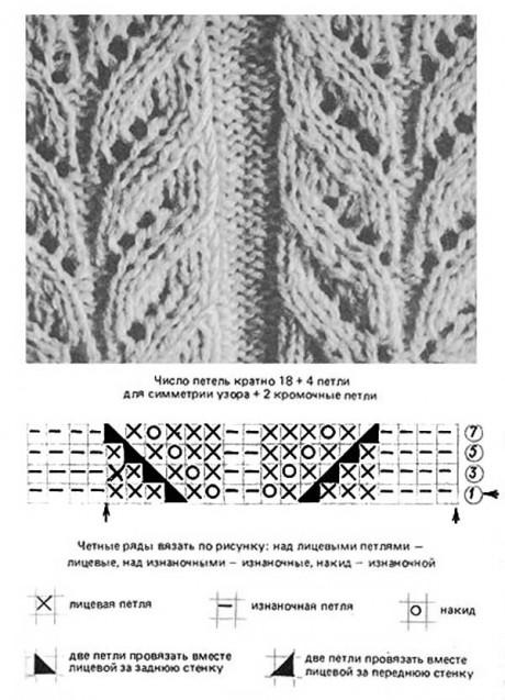 узор для вязания кардигана