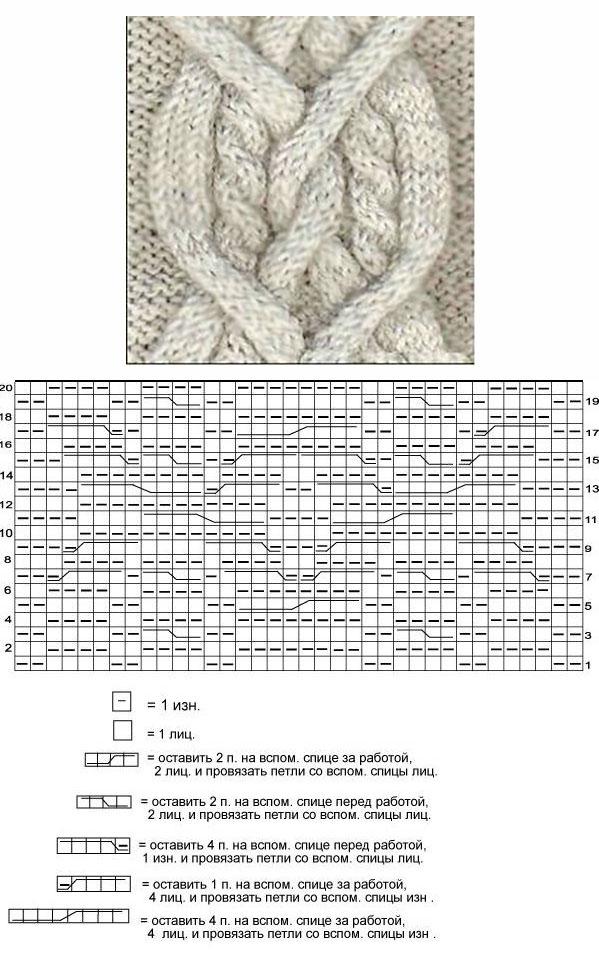 Диагональная вязка спицами схема описание