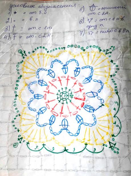 схемы вязания туники спицами
