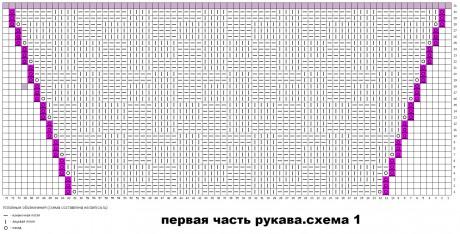 Схемы вязания джемпера и выкройка:       Джемпер для мальчика спицами. Работа Оксаны вязание и схемы вязания