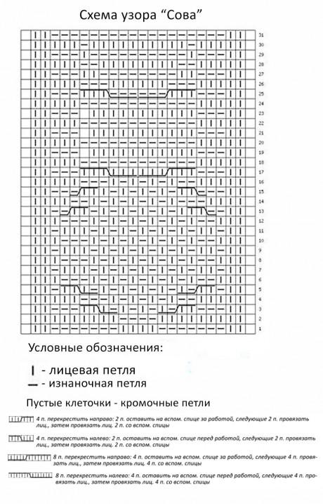 """Схема вязания узора """"Сова"""" для шапки и шарфа:"""