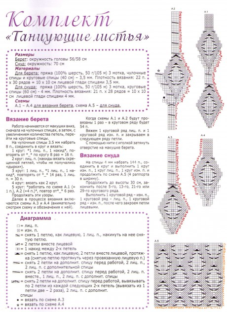 описание и схема вязания берета и снуда