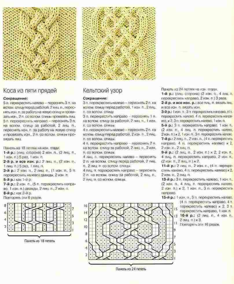Образцы и схемы вязание кос спицами