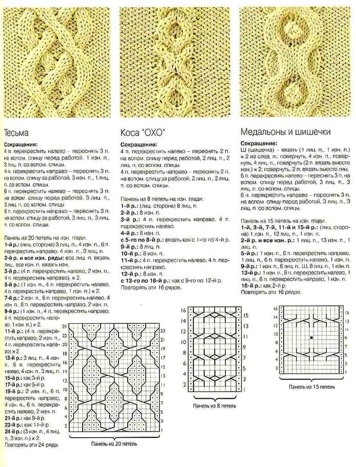 вязание спицами узоры и схемы жгуты