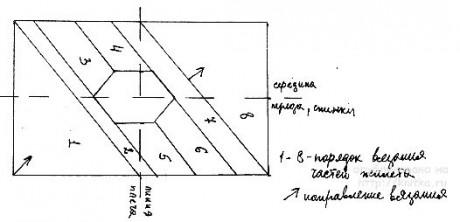 Схема ажурного вязания жилета