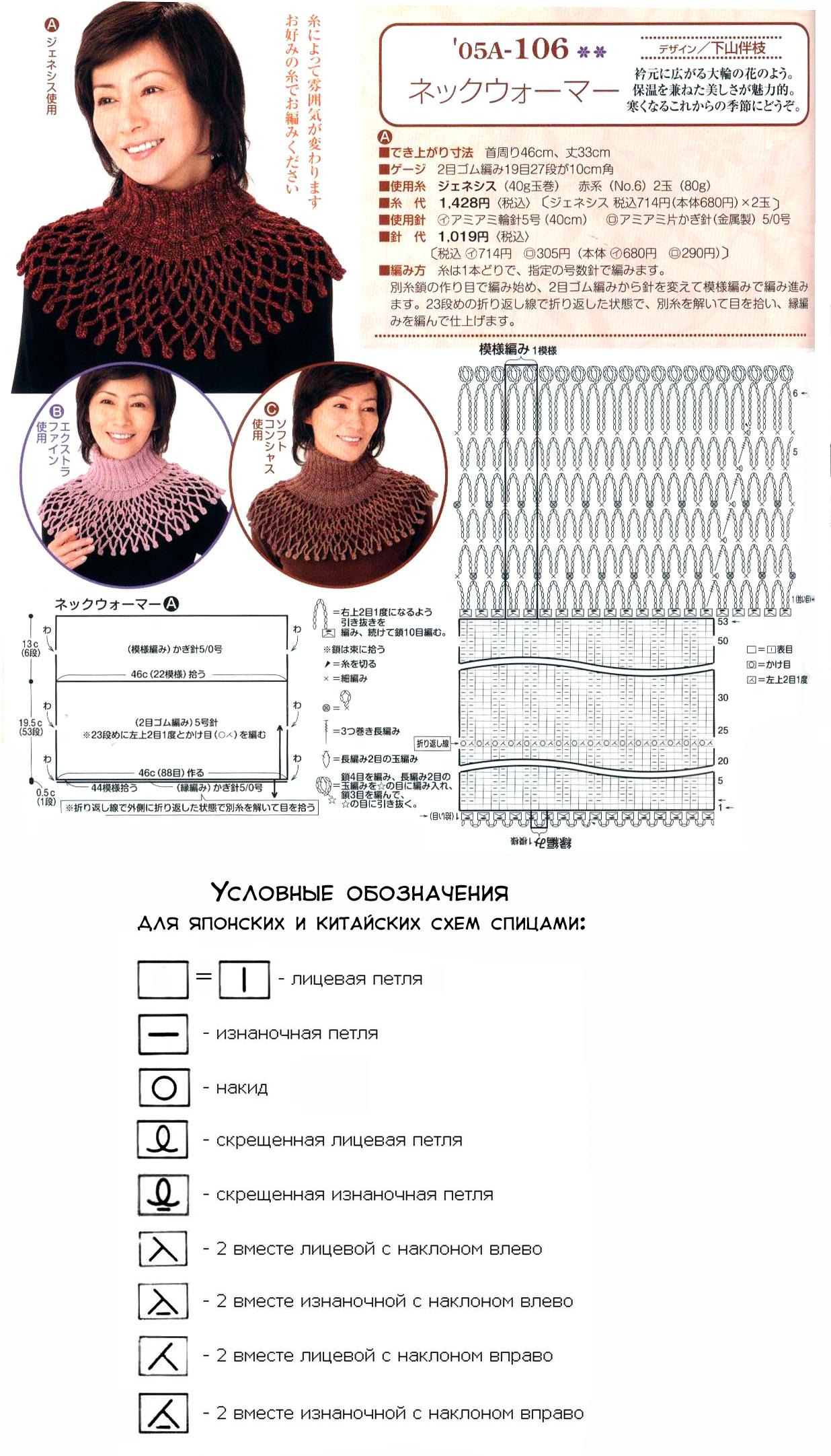 вязание манишки для женщин спицами схемы