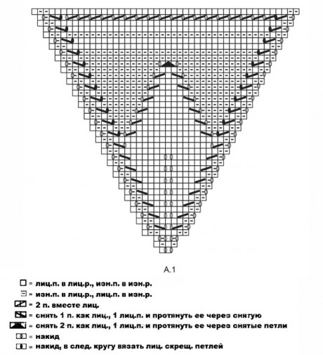 схемы вязания пуловера