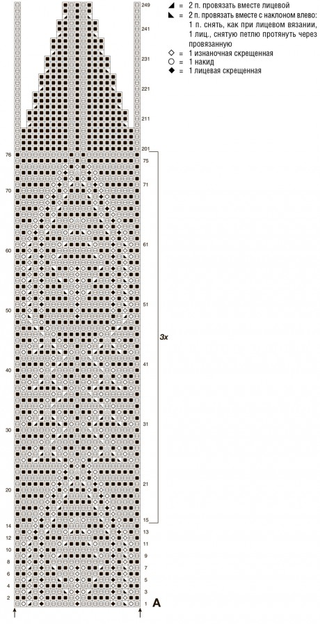 Ажурные схемы вязания кардигана спицами