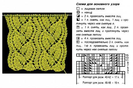 Ажурная схема вязания шапочки