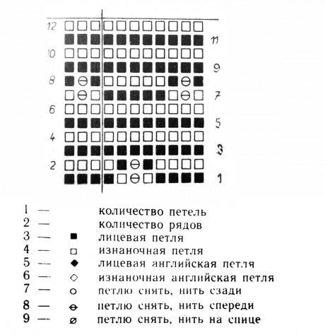 Схемы вязания кофточки спицами: