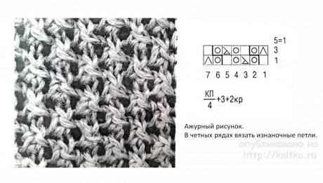 Схемы вязания кофты ажурной спицами
