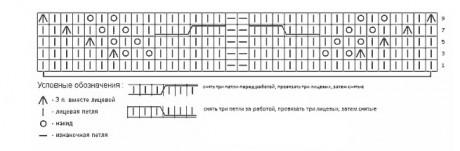 "Схема декоративного центрального узора ""Жгут с листьями"":"