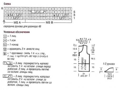 Схема вязания ажурного узора кофты