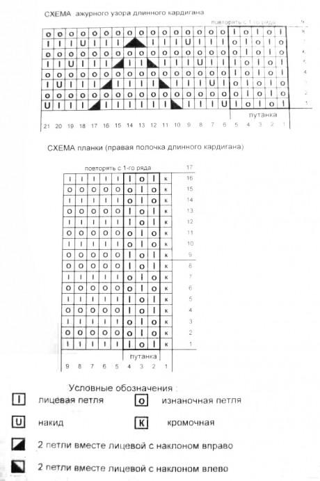схем вязания кардигана