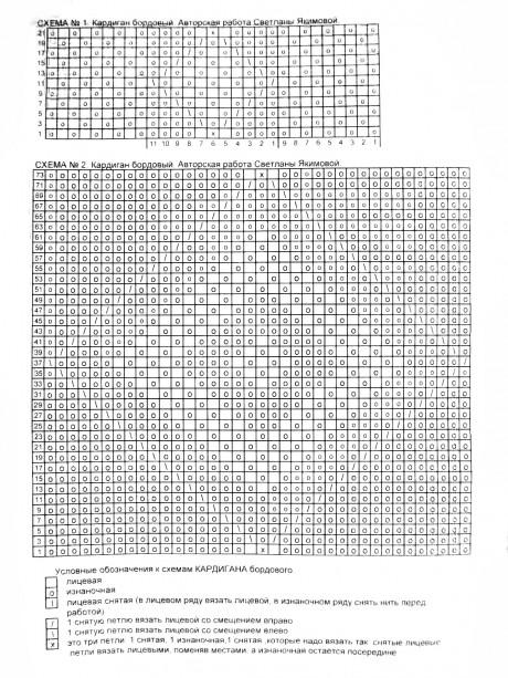 Схемы вязания кардигана: