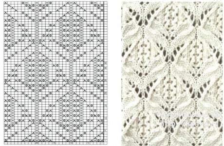 Ажурный жакет спицами. Работа Марины Ефименко вязание и схемы вязания
