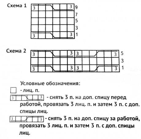 Схема вязания жилета на спицах