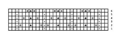 схема узора елочка