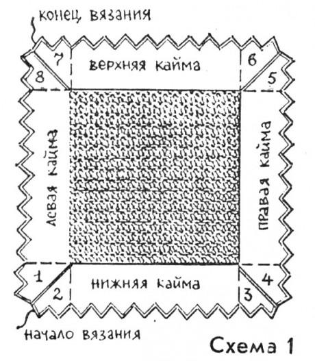 Пуховый платок, связанный спицами. Работа Раушании Уметбаевой вязание и схемы вязания