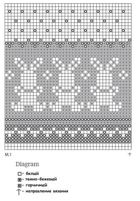 прихватка спицами схема вязания