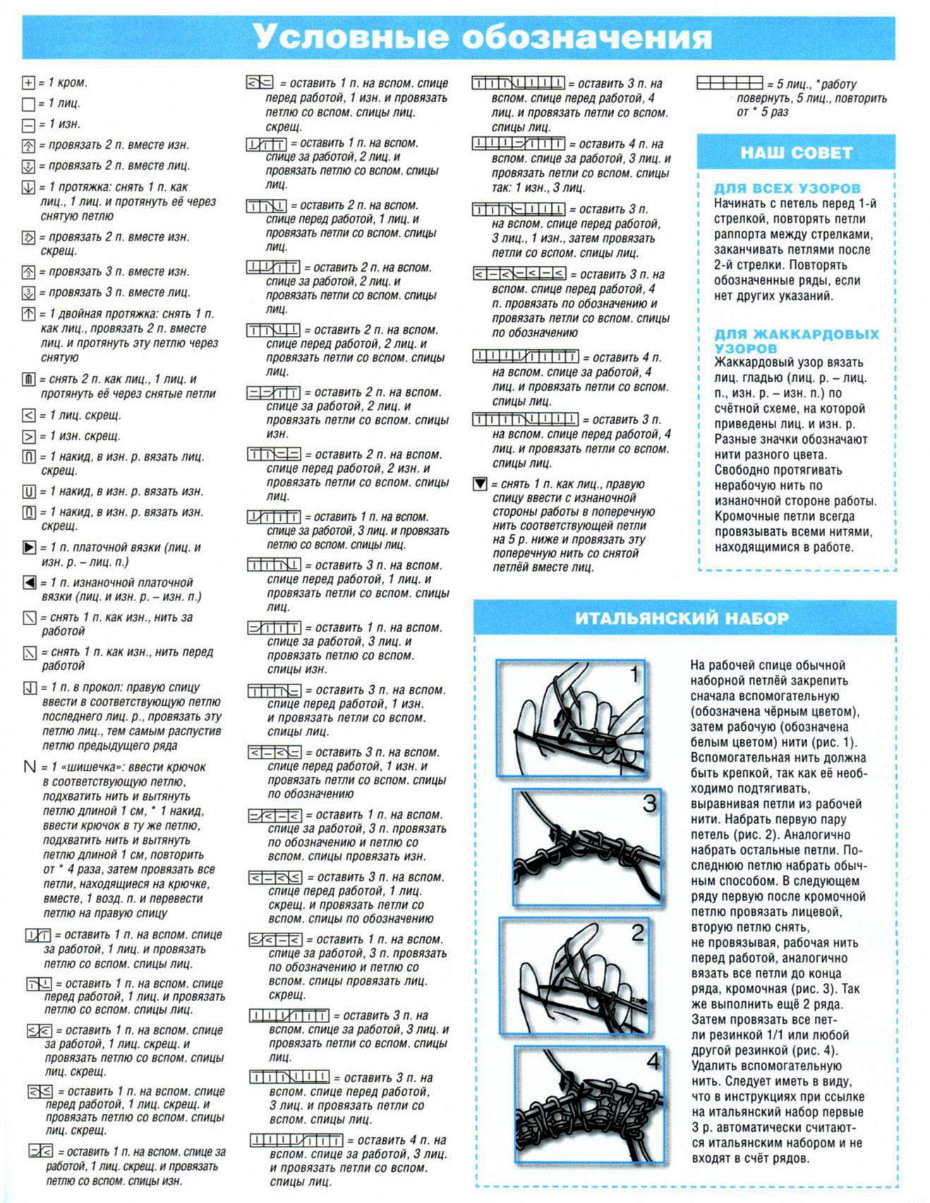 Условные обозначения петель в схемах по вязанию
