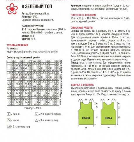 описание зеленого ажурного топа