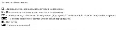 """Схемы вязания ажурной кофты """"золотое цветение"""""""