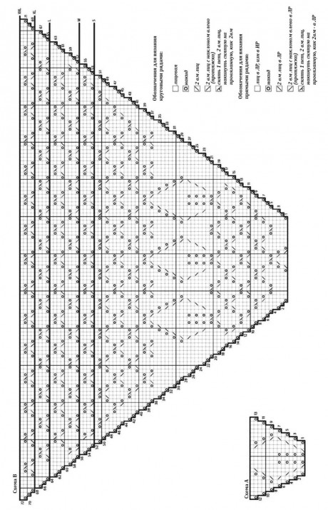 схемы вязания ажурной кофты