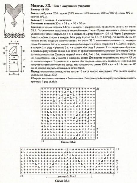 описание белого топа с ажурной кокеткой и каймой