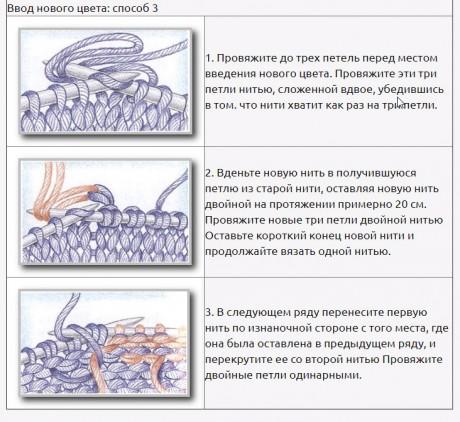Ввод нового цвета при вязании интарсии спицами: