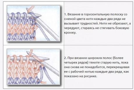 Интарсия, смена цвета нити вдоль кромки: