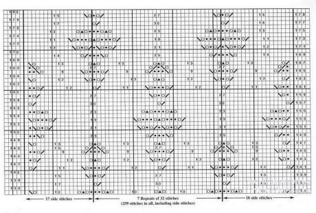 Платье Ювента по мотивам шетландских узоров вязание и схемы вязания