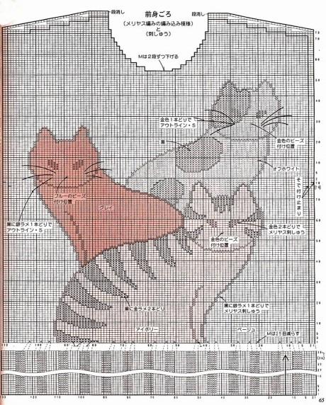 Свитер с кошками, интарсия