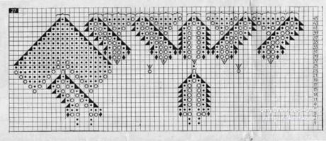 Женская кофточка спицами. Работа Нины Яснило вязание и схемы вязания