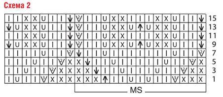 Схема поперченного вязания ажурного жакета