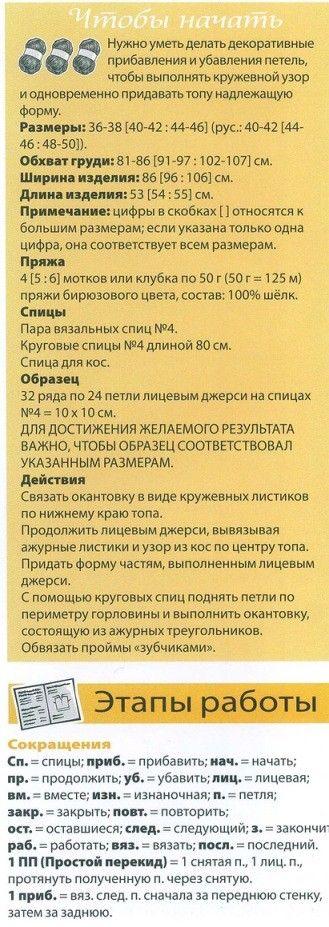 схема и описание топа с ажурным узором Листья
